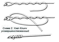 Вязка узла Клинч усовершенствованный для плетенки